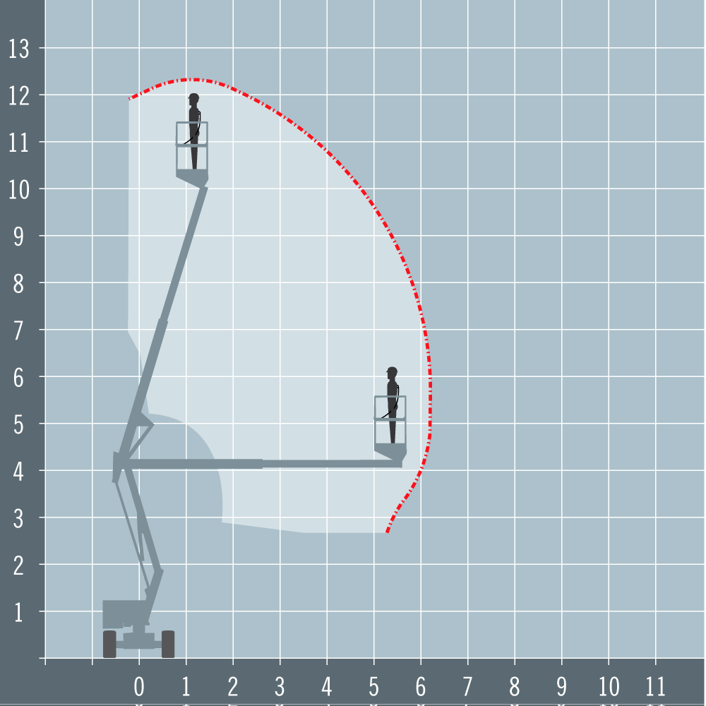 Niftylift HR12BE diagram