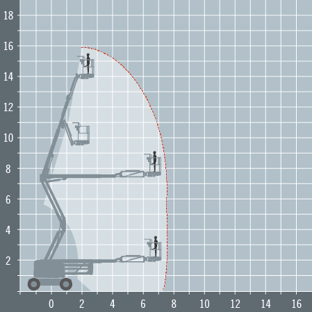 Skyjack SJ46 diagram