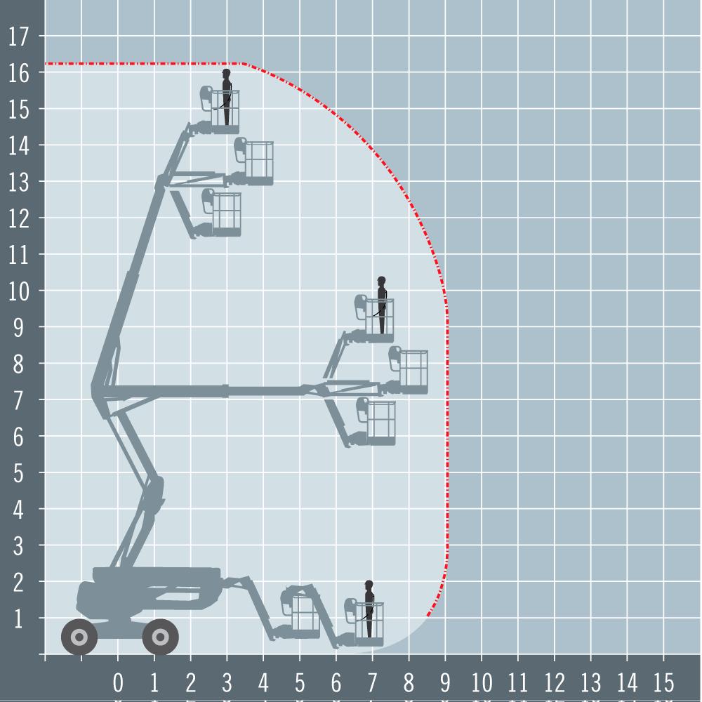 Manitou 160ATJ diagram