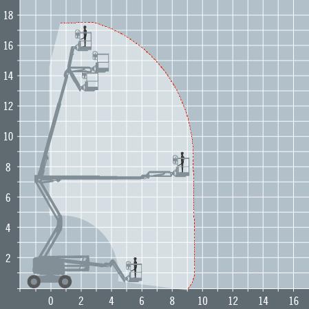 Genie Z51/30 diagram