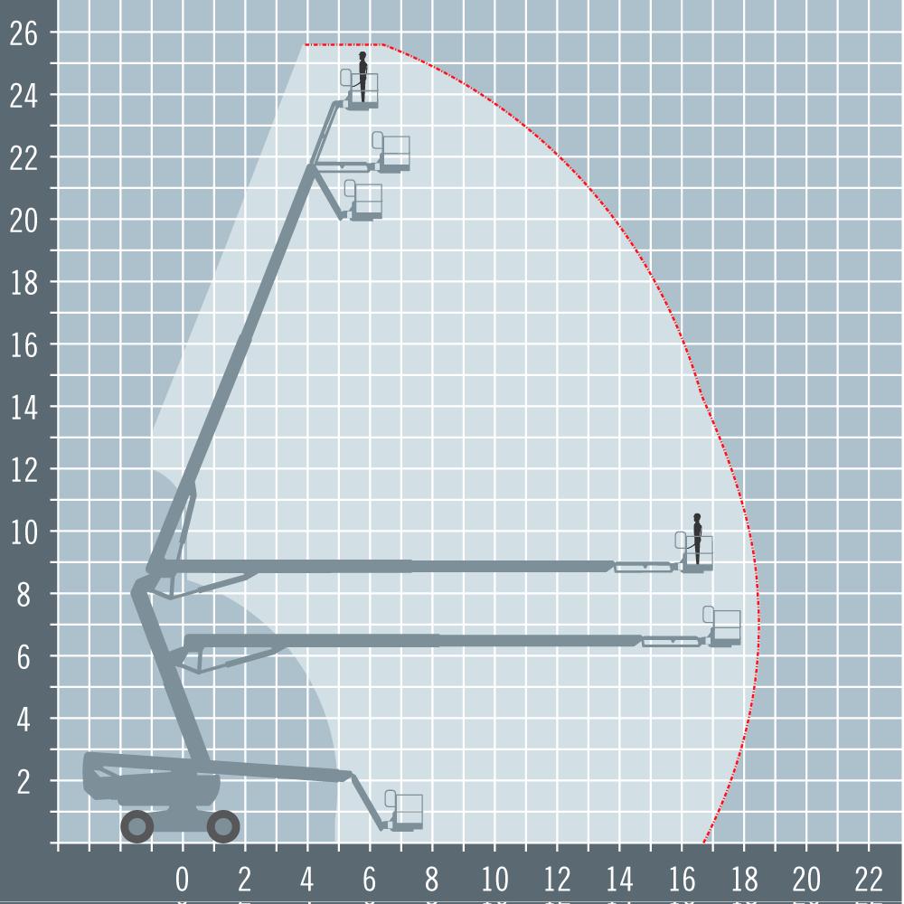Genie Z80/60 diagram