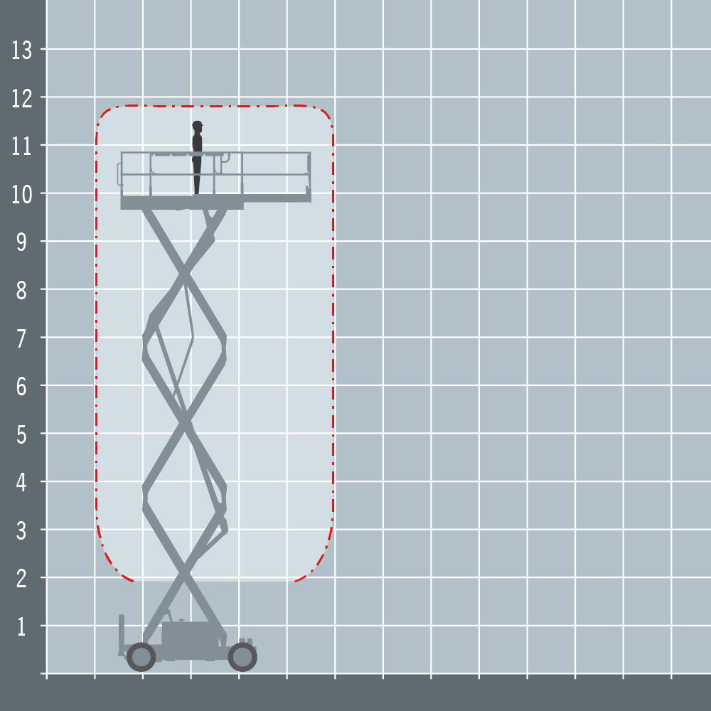 Skyjack SJ6832 RTE diagram