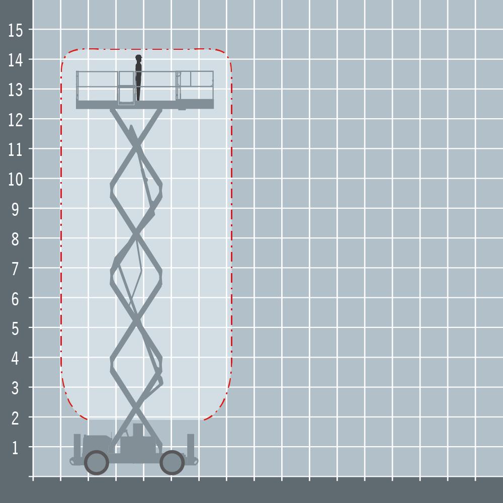 Skyjack SJ8841 diagram
