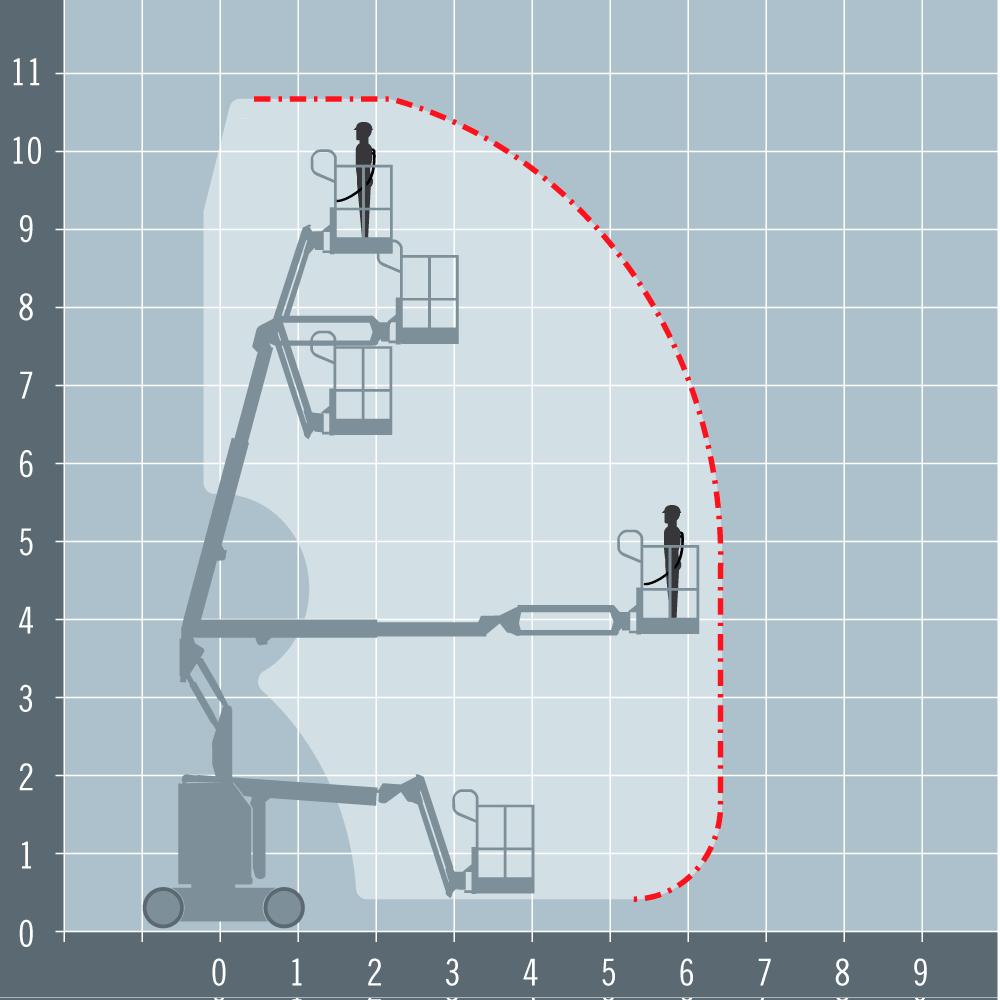 Genie Z30/20 diagram