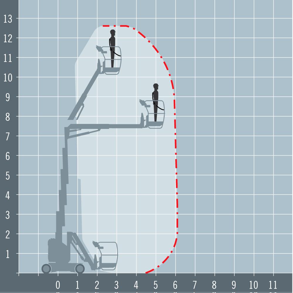 JLG Toucan 12E Plus diagram
