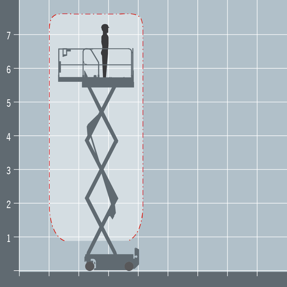 Genie GS1932 diagram