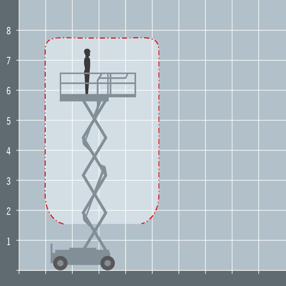 Skyjack SJ3219 diagram