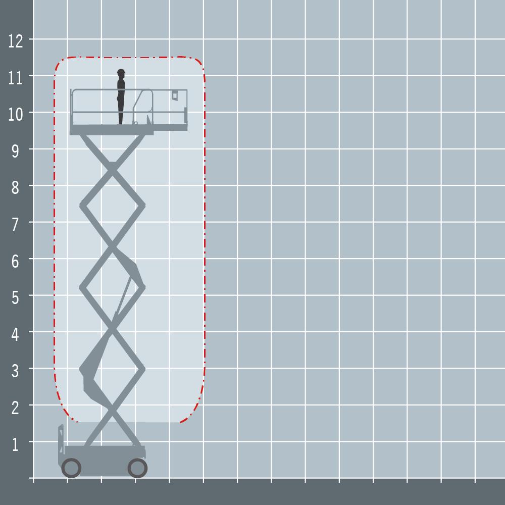 Genie GS3232 diagram