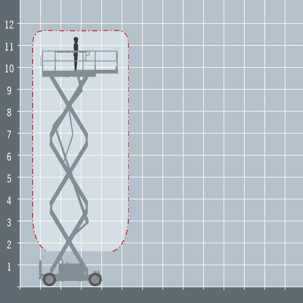MEC 3259 ERT diagram