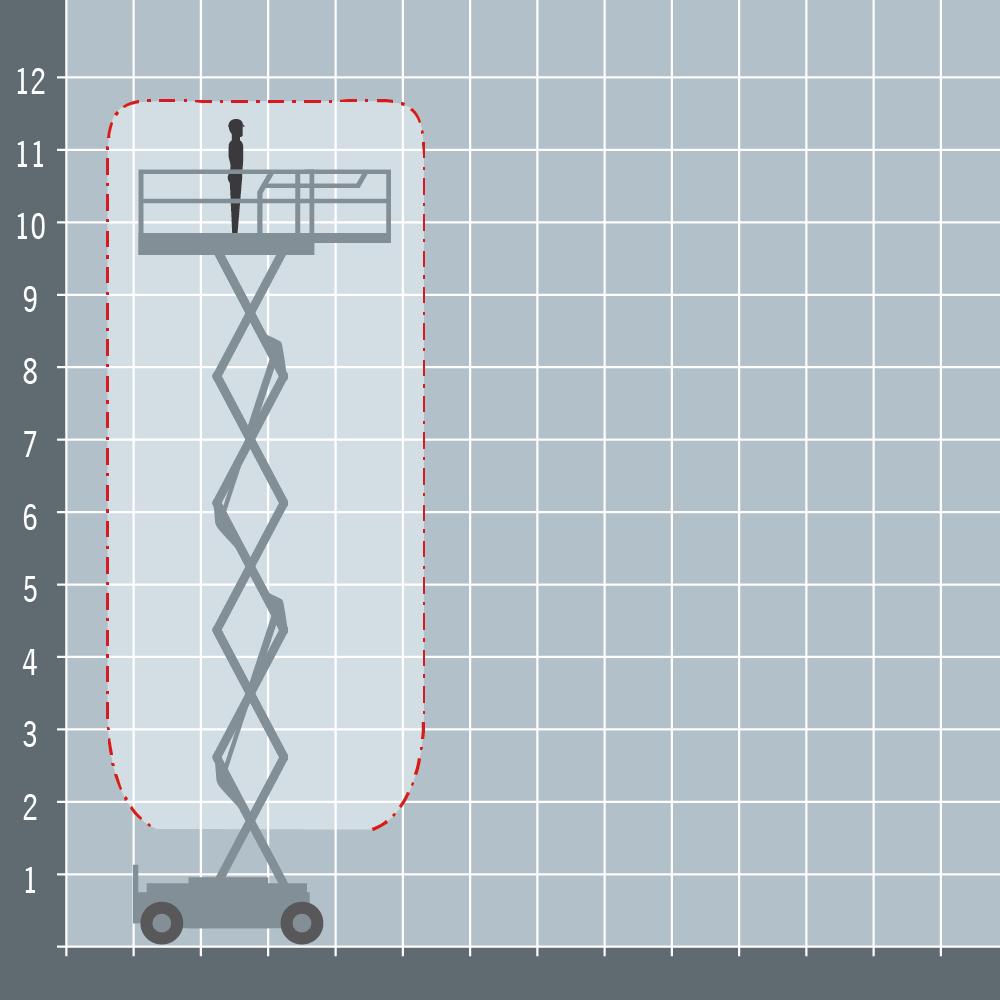 Skyjack  SJ4632 diagram
