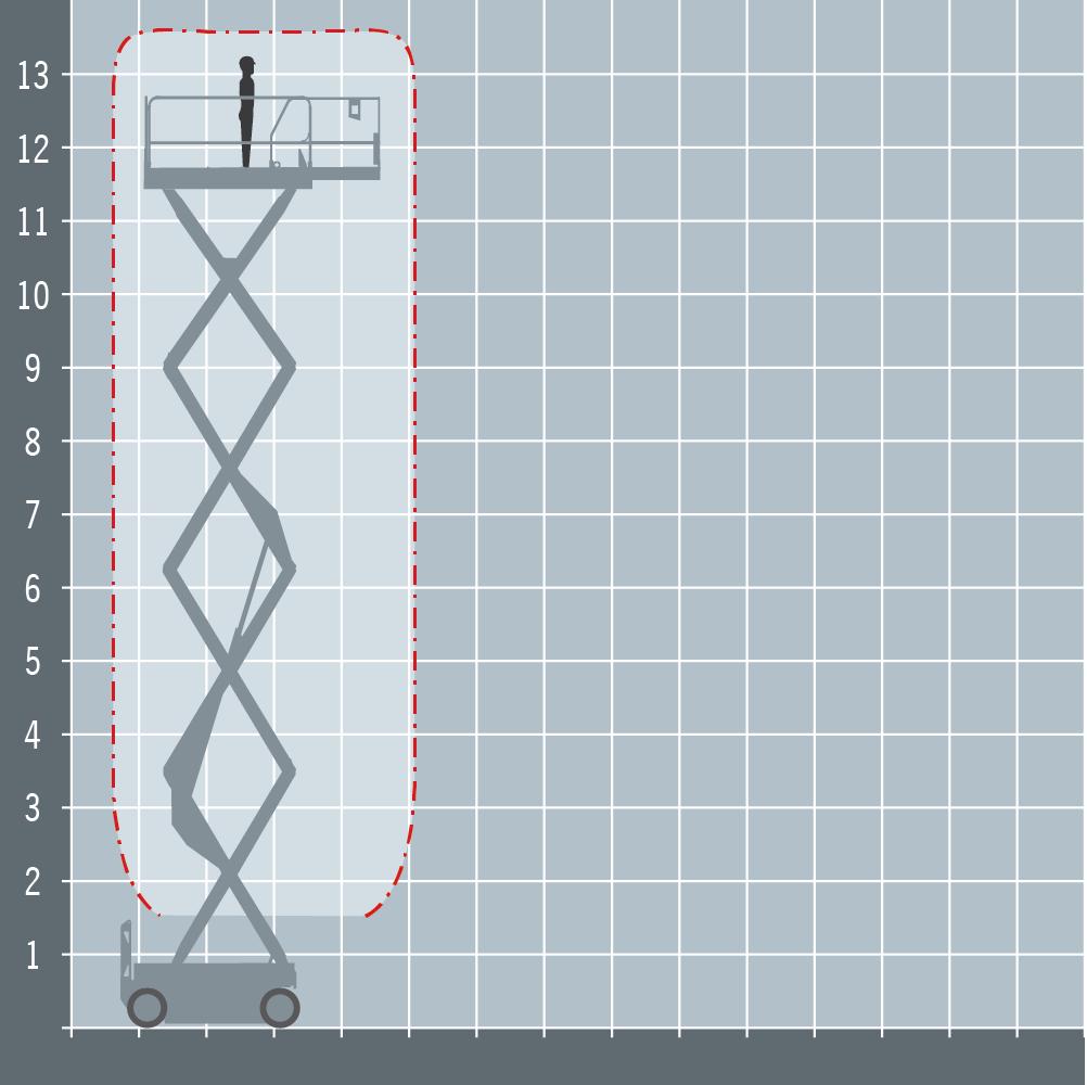 Genie GS4047 diagram