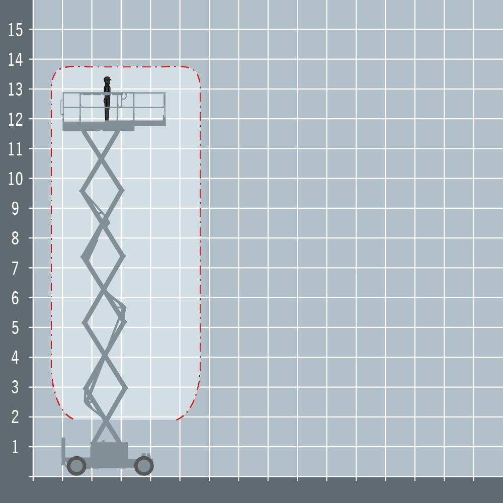 Haulotte Compact 14 diagram