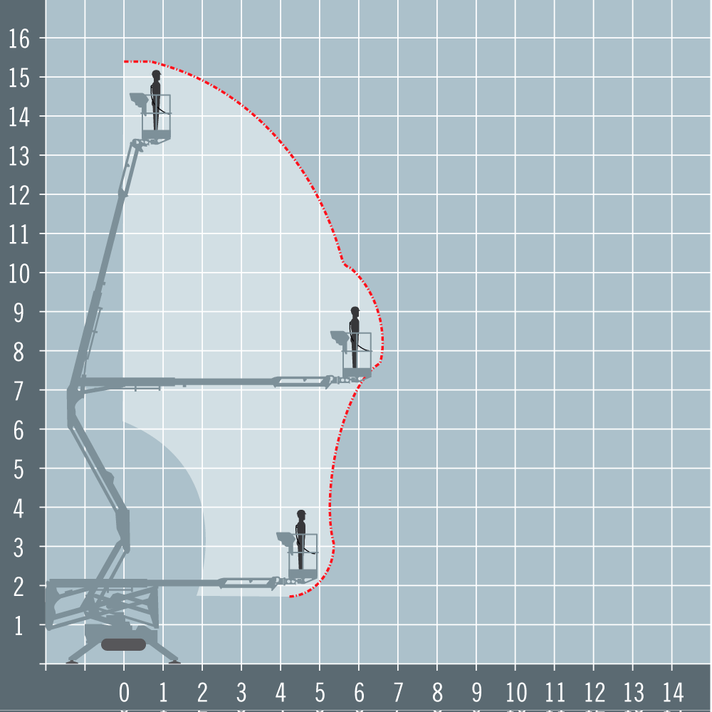 Hinowa GL1570 diagram