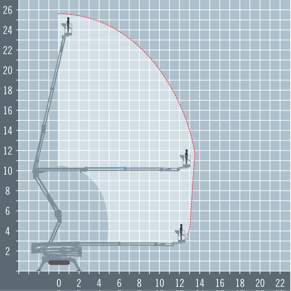 Hinowa LL2614 diagram