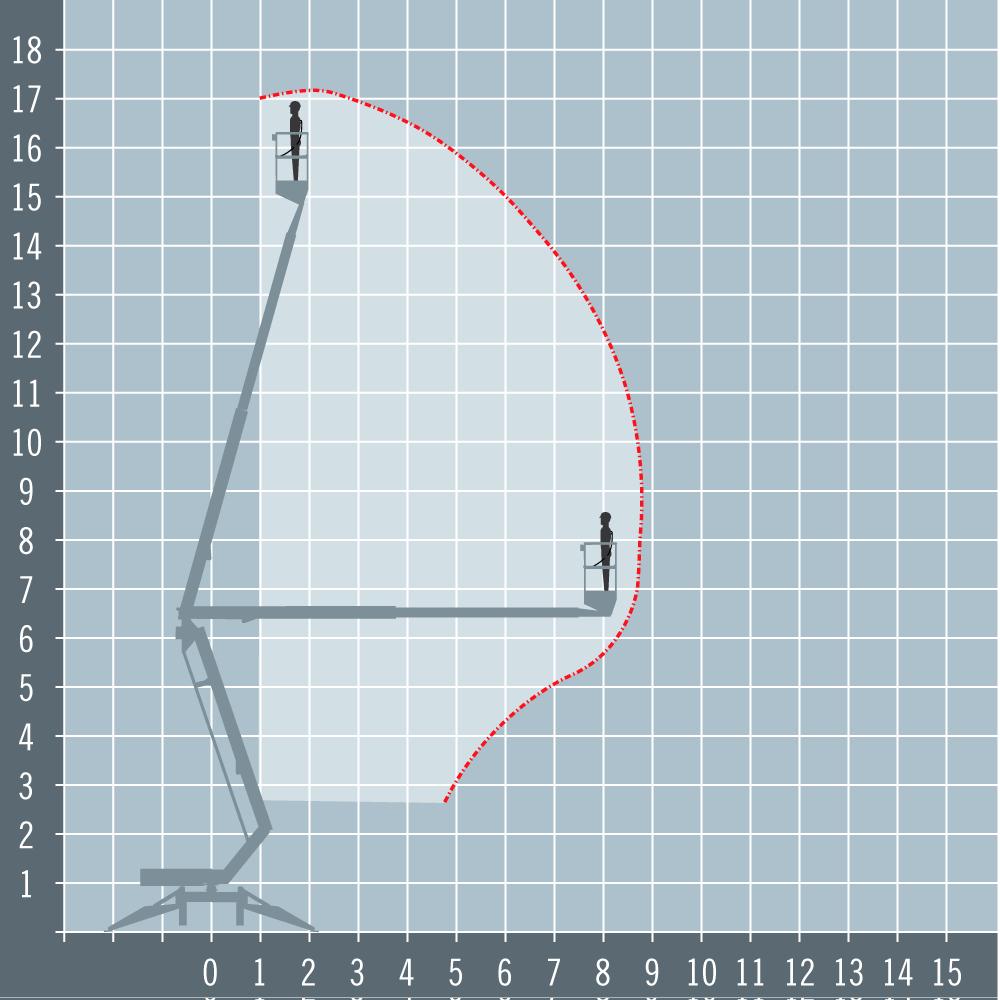 Niftylift SD170 diagram