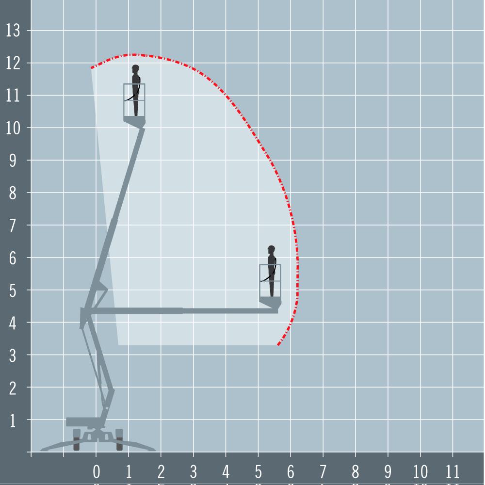 Niftylift NL120T diagram
