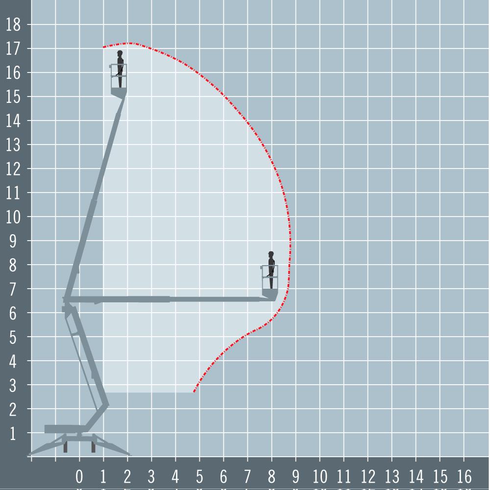 Niftylift NL170 diagram
