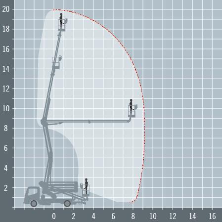 Isoli PNT205N diagram