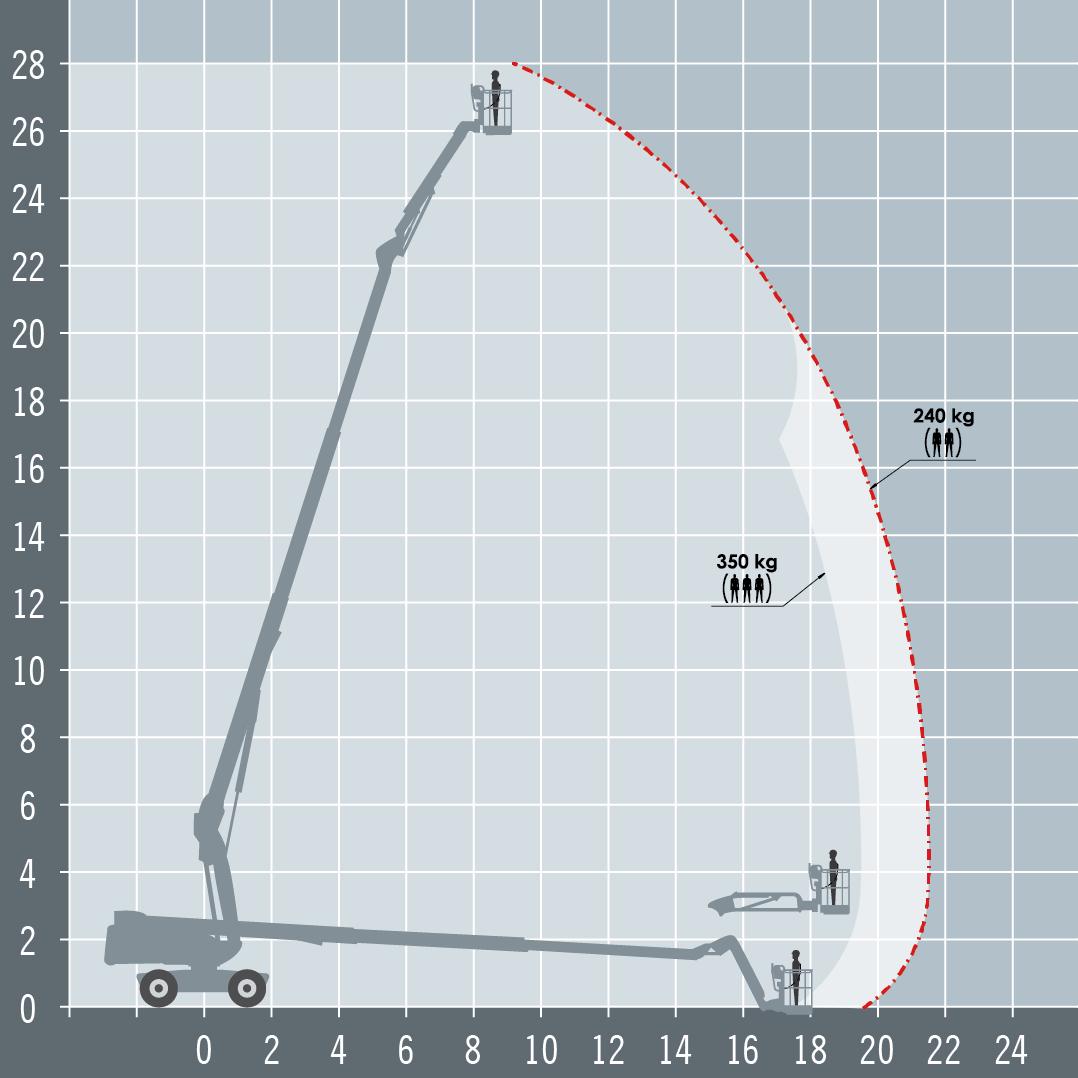 Manitou 280TJ+ diagram