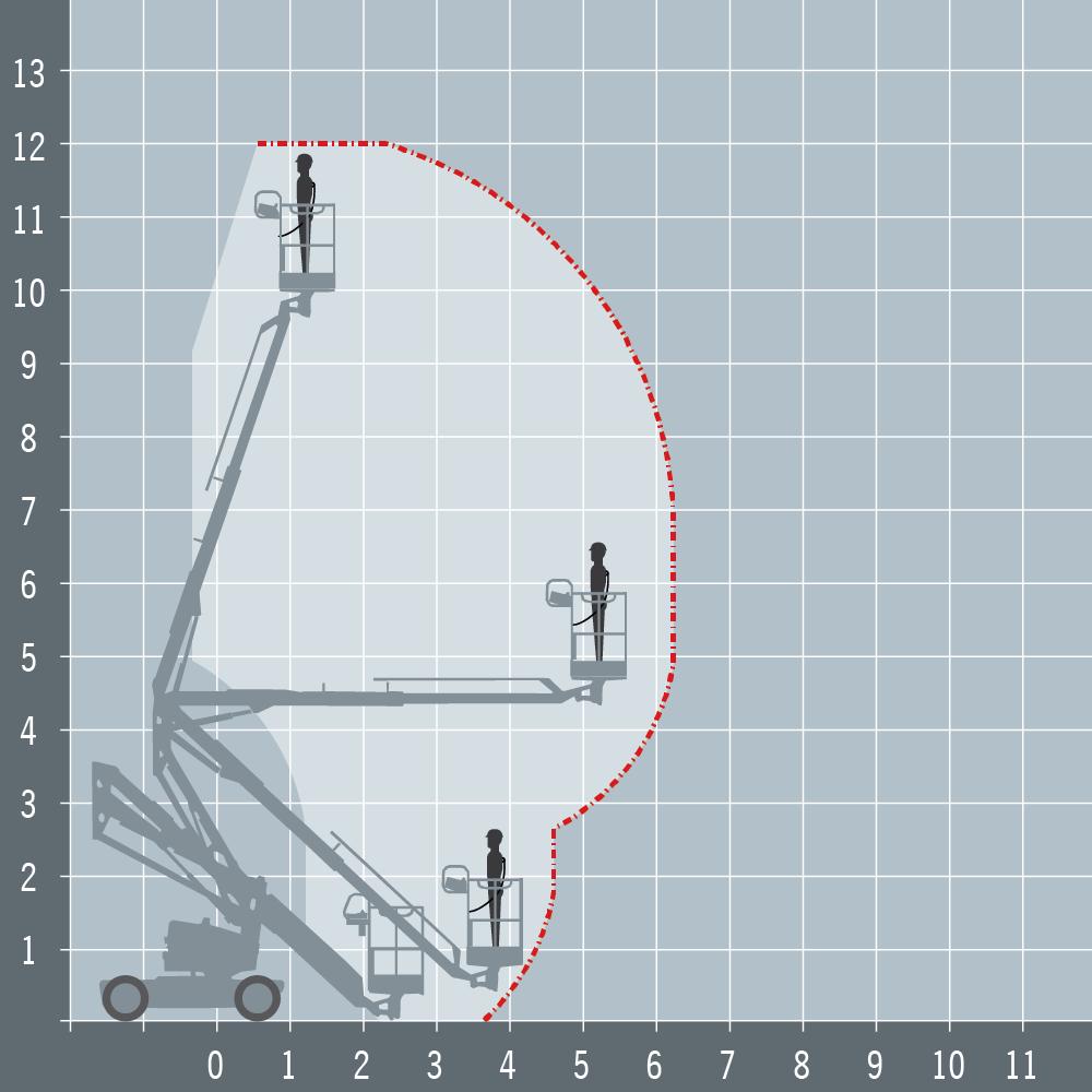 Genie Z33/18 diagram