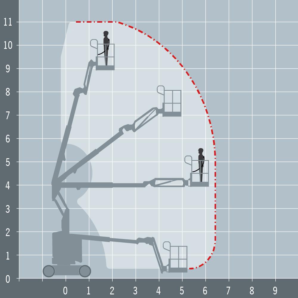 Skyjack SJ30 diagram