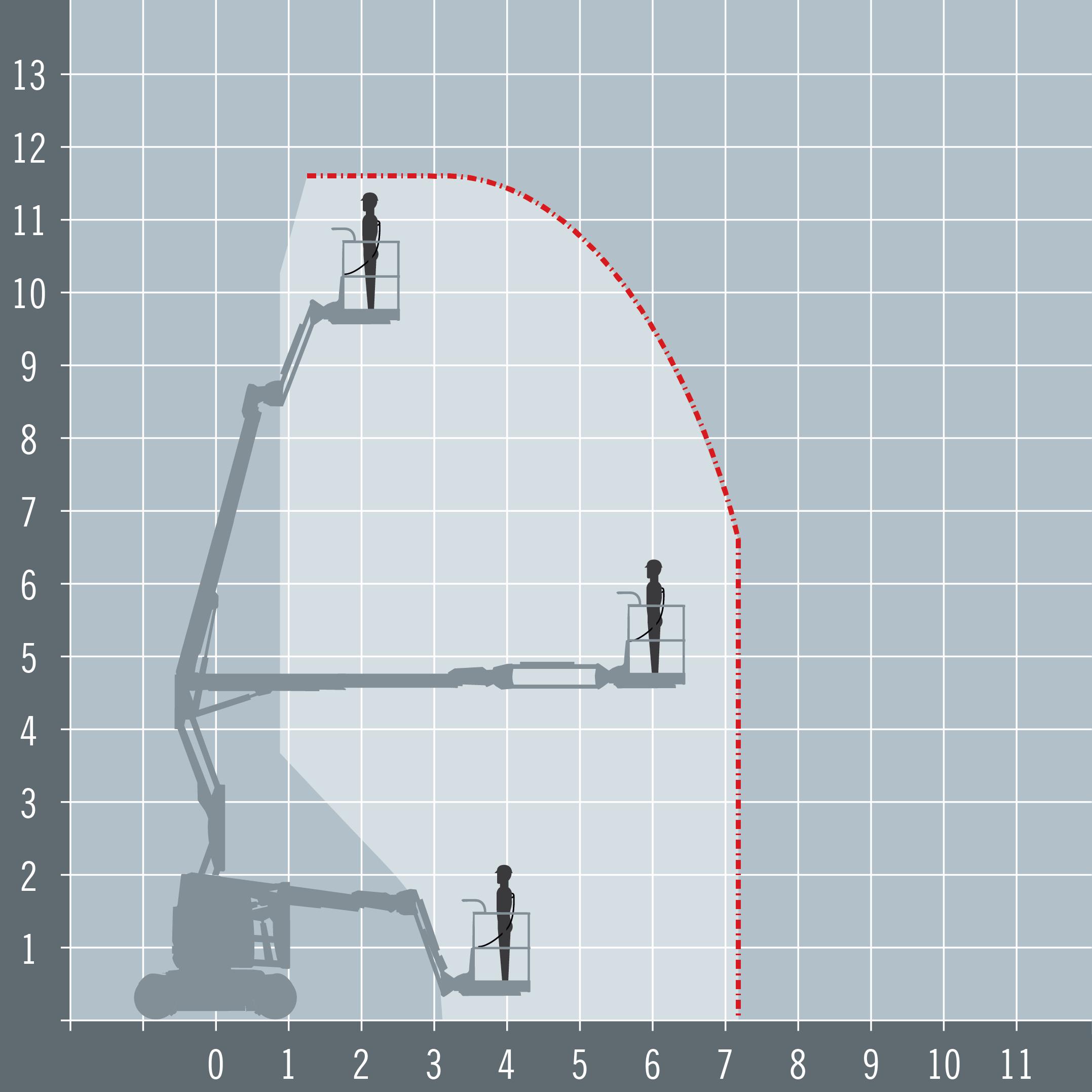 Haulotte HA12 CJ+ diagram