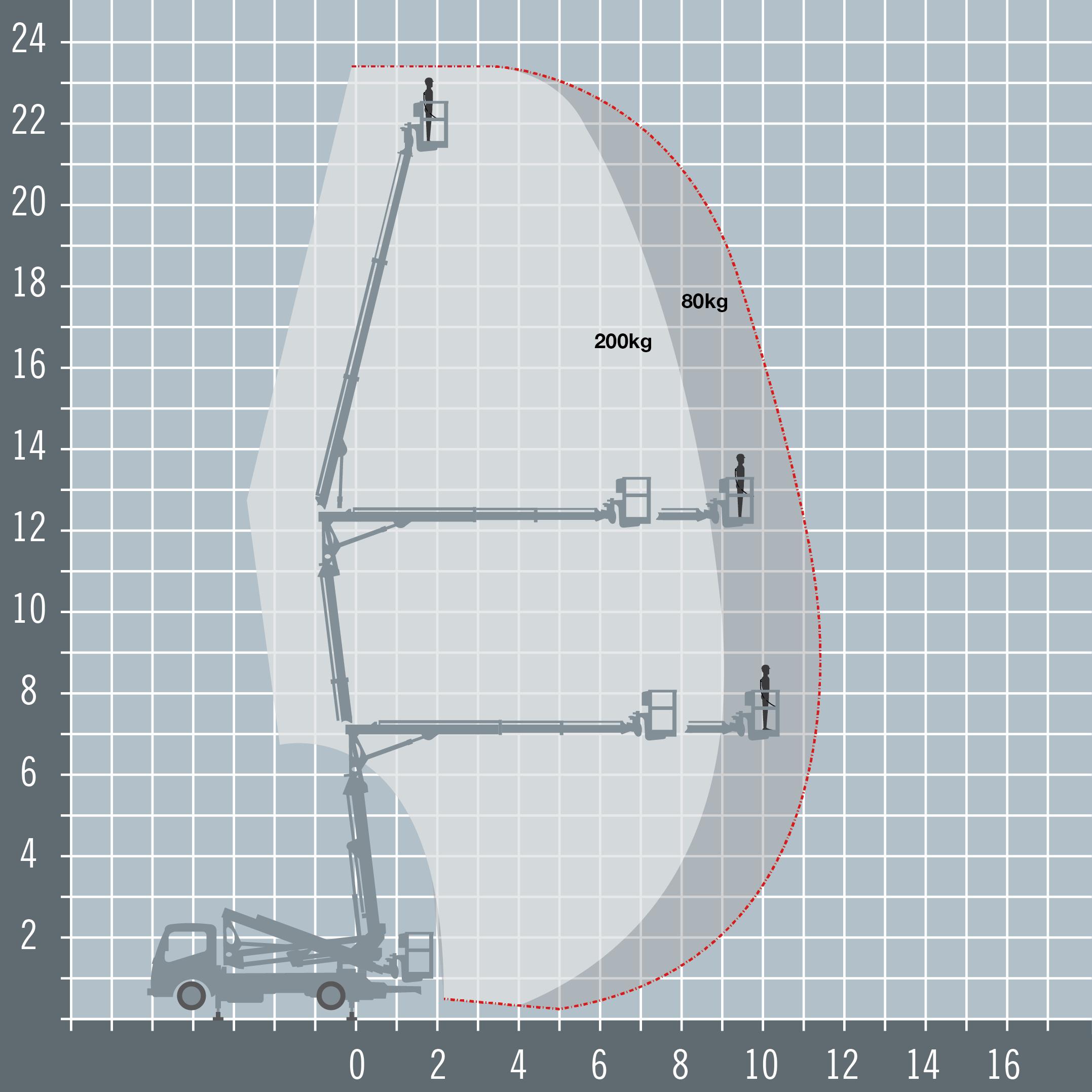 MultiTel MX235 diagram