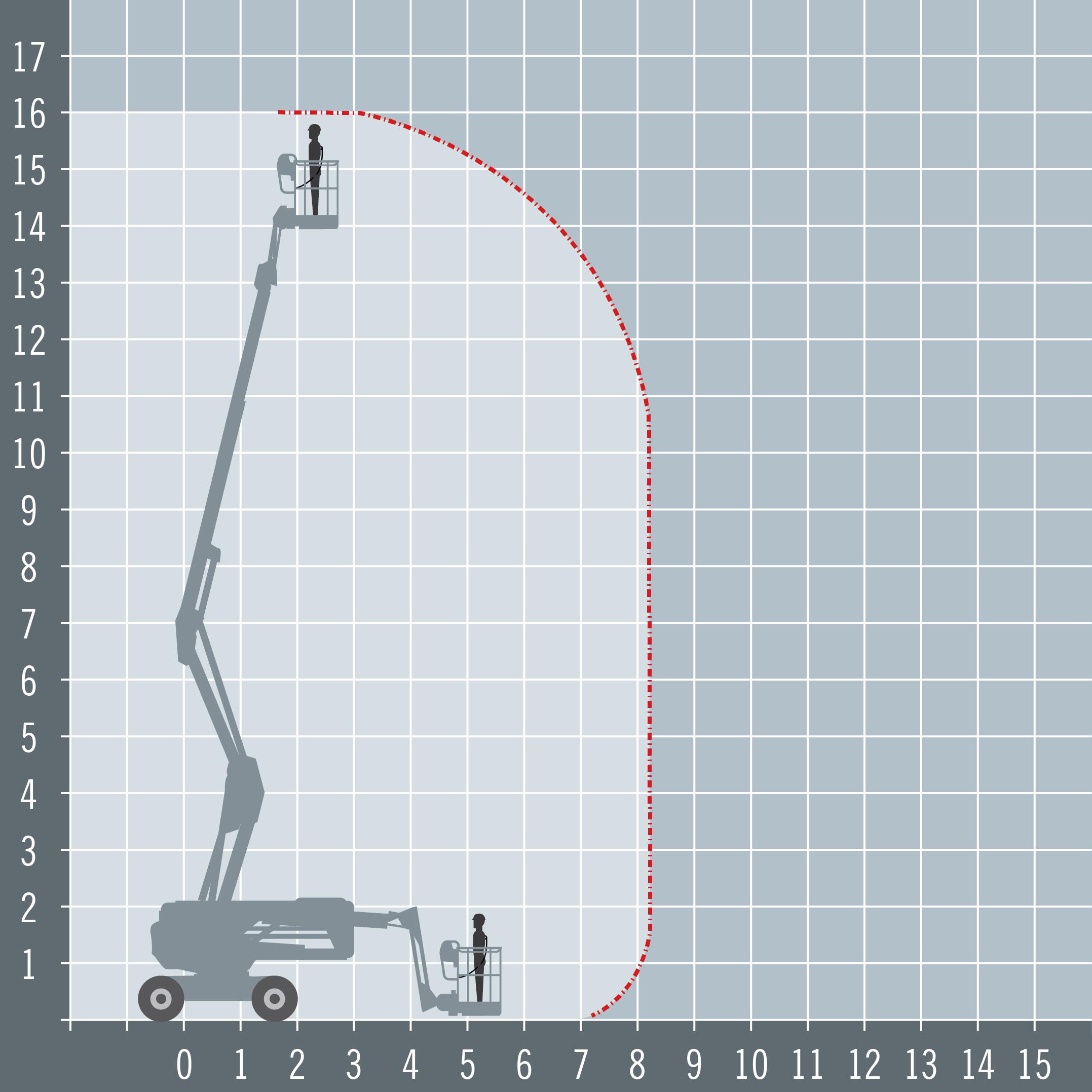 Haulotte HA16 RTJ Pro diagram