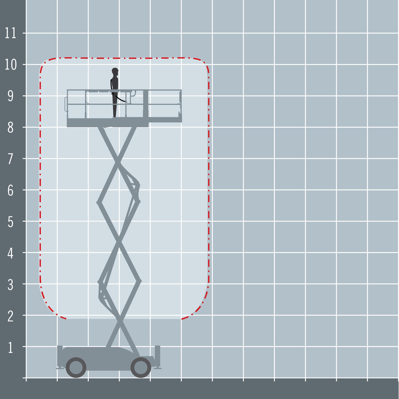 Haulotte COM 10DX diagram