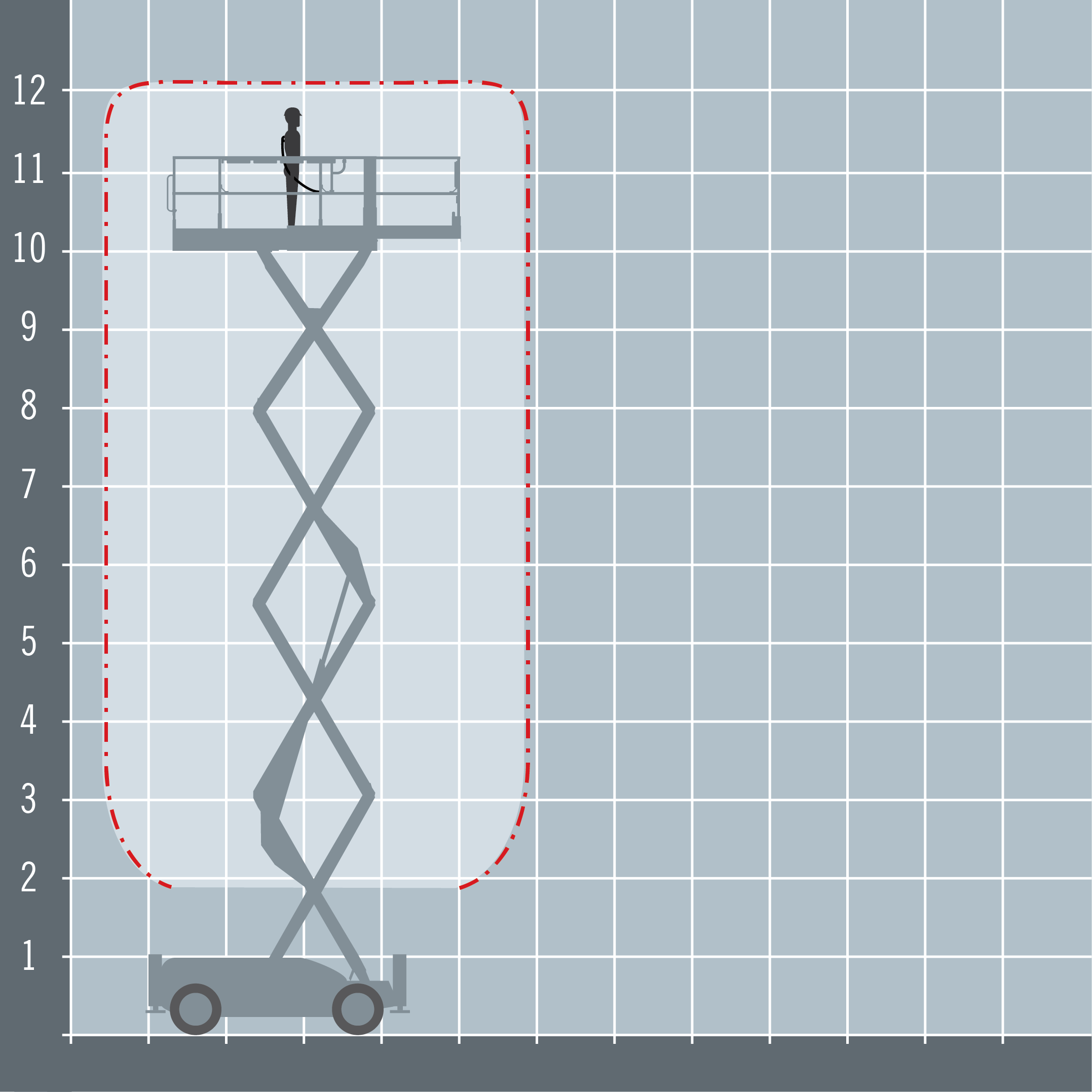 Haulotte COM 12DX diagram
