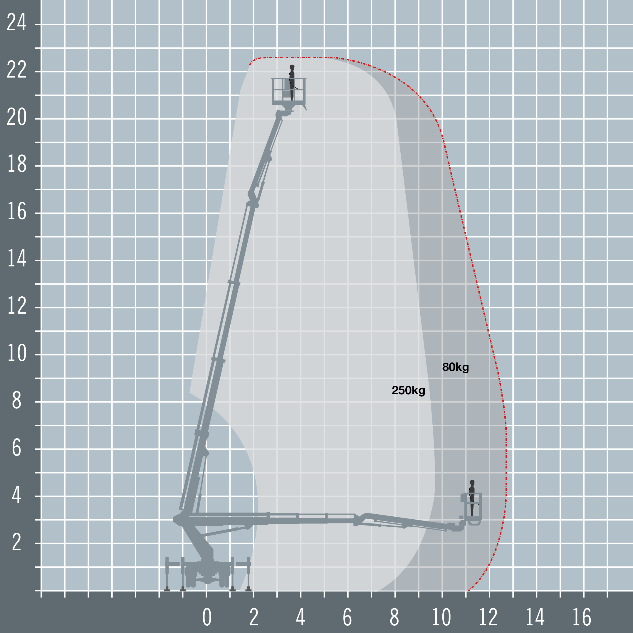 MultiTel MJ226 diagram