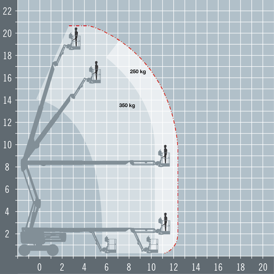 Haulotte HA20+ diagram