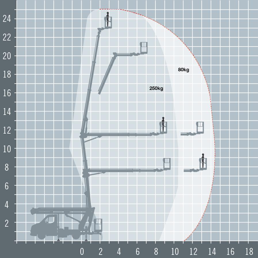 MultiTel MZ250 diagram