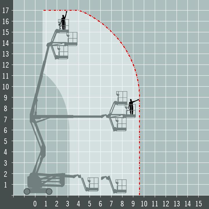 Manitou 170 AETJ diagram