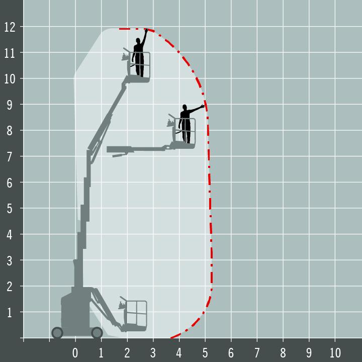 ATN PIAF 12E diagram