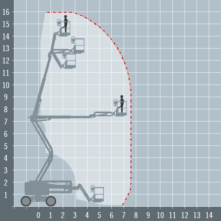 Genie Z45/25E diagram