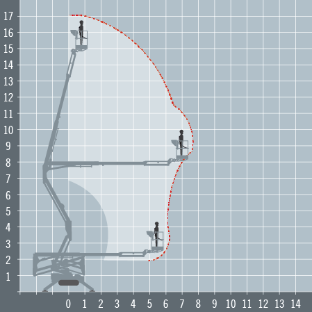 Hinowa GL1775 diagram