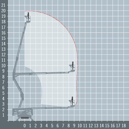 Hinowa LL2010 diagram