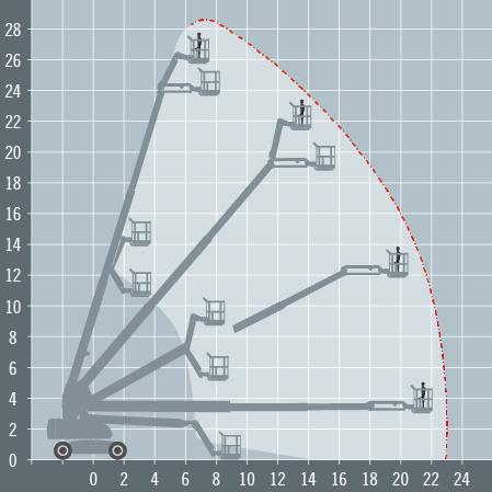 JLG 860SJ diagram
