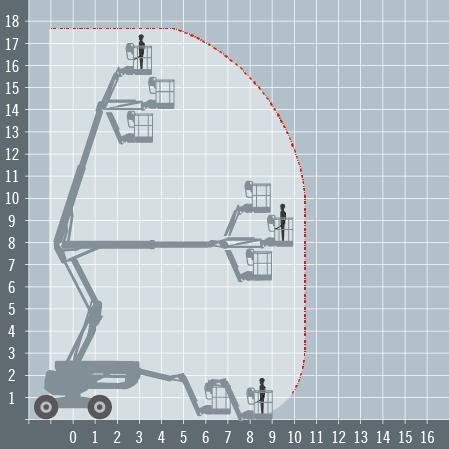 Manitou 180ATJ diagram