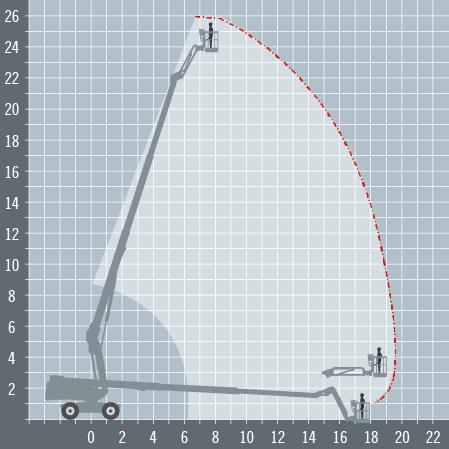 Manitou 260TJ+ diagram