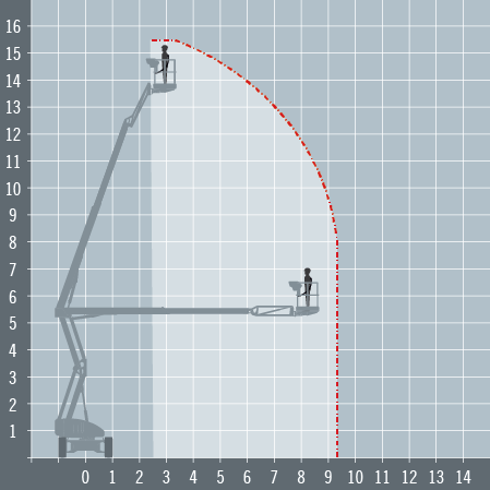 Niftylift HR15RT diagram